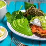 Keto Eggs Benedict with Spinach Hollandaise